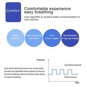 Image 5 - Moyes Auto CPAP/APAP جهاز التنفس 20A لتوقف التنفس أثناء النوم OSA مكافحة الشخير التنفس الصناعي مع واي فاي الإنترنت المرطب CPAP قناع