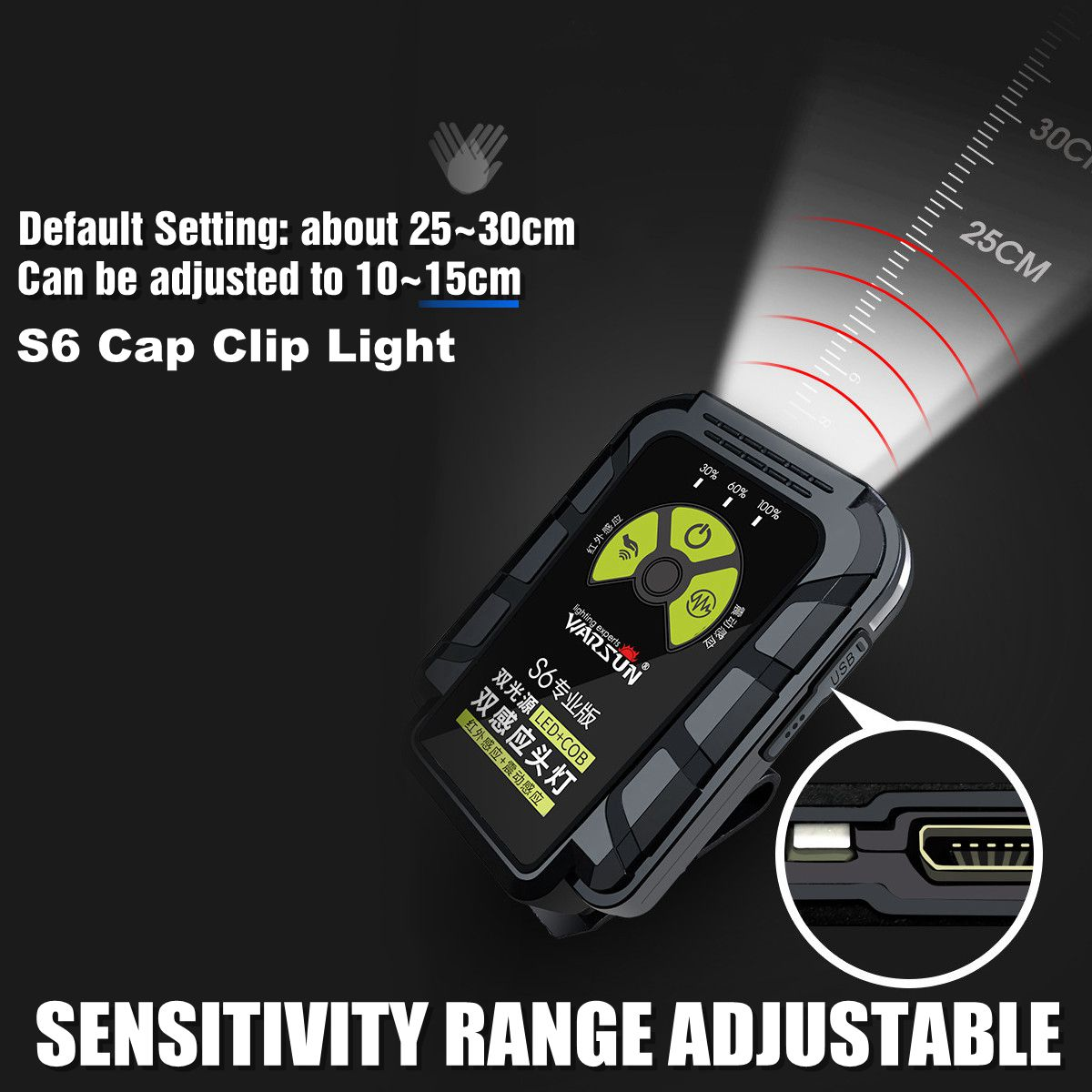 USB Rechargeable Headlight IR Motion Shock Sensor LED + COB Cap Clip-on Head Light IPX6 Fishing Cap Hat Lantern Flashlight With