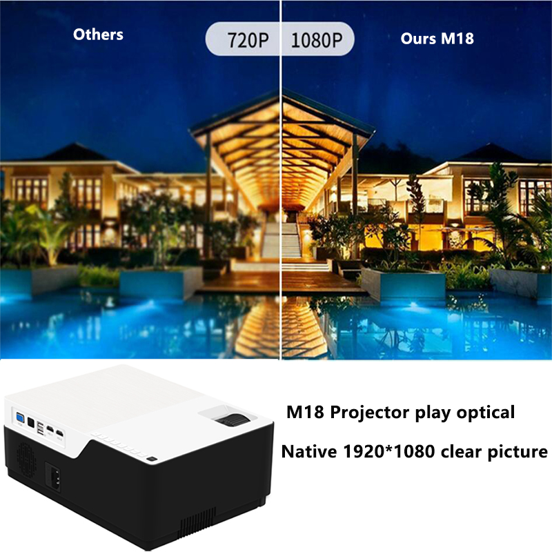 Image 4 - SmartIdea M18 Native 1920x1080 Full HD Projector LED 3D Home Cinema Proyector 5500lumens Android Video game LCD 1080P BeamerLCD Projectors   -