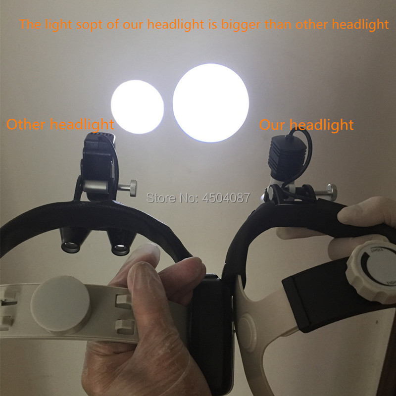 Купить с кэшбэком High Power Wireless 5W LED Medical Headlight Headlamp Dental Surgical Medical Headlight Focusable Light Sopt