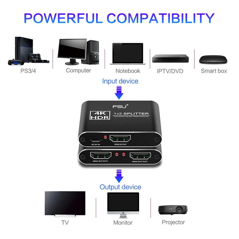 Divisor hdmi 2.0 4k @ 60hz, comutador hdmi 1x2 hdr 4k full hd adaptador 1 em 2 para tv dvd ps3 xbox, amplificador para
