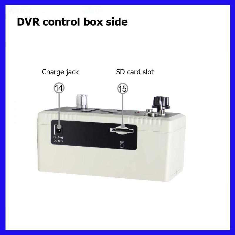 Труба канализационная сливная подземная водопроводная камера для осмотра счетчик Авто самобалансирующийся 23 мм камера головка DVR самовыравнивание