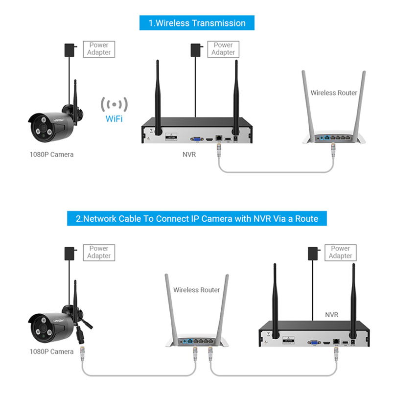 Image 5 - H.VIEW 1080P Wifi CCTV Camera Security System Kit Wireless Video Surveillance with Recording Wireless CCTV System 1080P 2MP Kit-in Surveillance System from Security & Protection