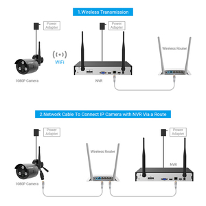 Image 5 - H.VIEW 1080P Wifi CCTV Camera Security System Kit Wireless Video Surveillance with Recording Wireless CCTV System 1080P 2MP Kit