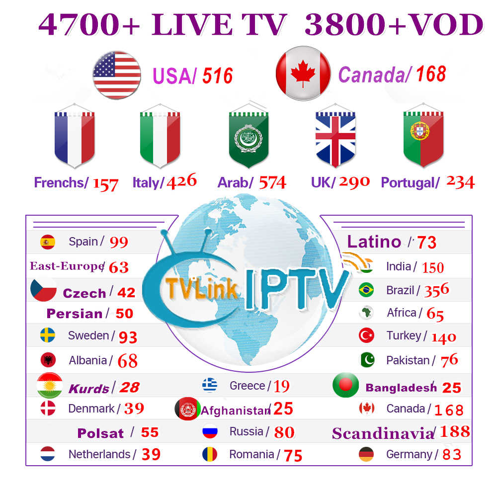 2019 IPTV Spain Portugal IPTV Europe Subscription Stream Live TV code IPTV  faster and stable IPTV Spain