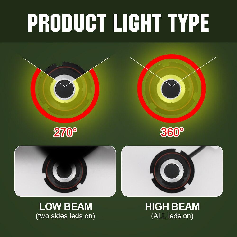 Image 3 - Two pieces LED H1 H3 H7 H4 H13 H11 9004 880 9007 Auto S2 Car Headlight Bulbs 72W 8000LM 6500K for 9V to 36V 200M lighting range-in Car Headlight Bulbs(LED) from Automobiles & Motorcycles