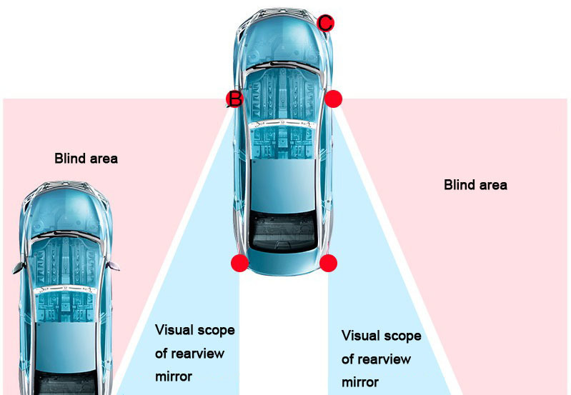 Image 3 - Car Blind Spot Mirror BSD BSA BSM Radar Detection System Microwave Sensor Blind Spot Monitoring Assistant Car Driving Security-in Parking Sensors from Automobiles & Motorcycles