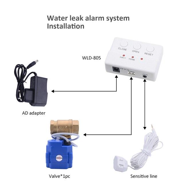 WLD 805 Hidaka su kaçak sensörü Alarm sistemi ev güvenlik için otomatik kapanma ile DN15 DN20 DN25 vana su kaçak dedektörü