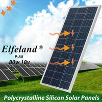 Солнечная панель 12 в 80 Вт алюминиевый сплав рамка солнечное зарядное устройство для автомобиля батарея Зарядка 12 в 18 в поликристаллические