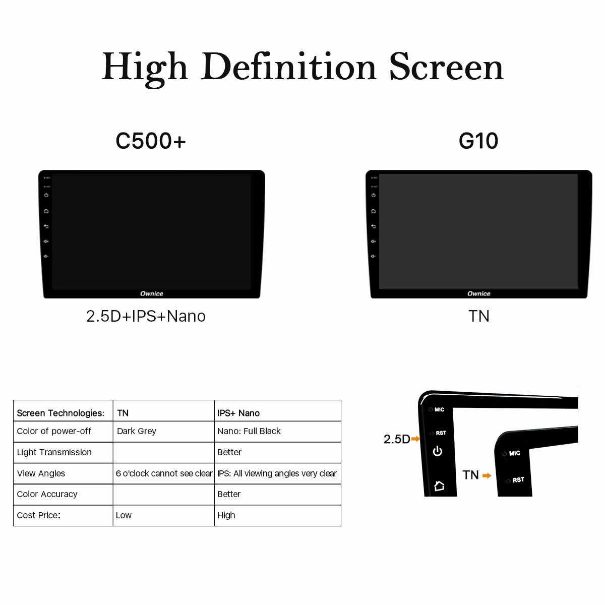 Ownice C500 + G10 android 8.1 Auto Dvd-speler Voor NISSAN Teana 2004-2007 GPS Navigatie Stereo Bluetooth AUX automotive stereo