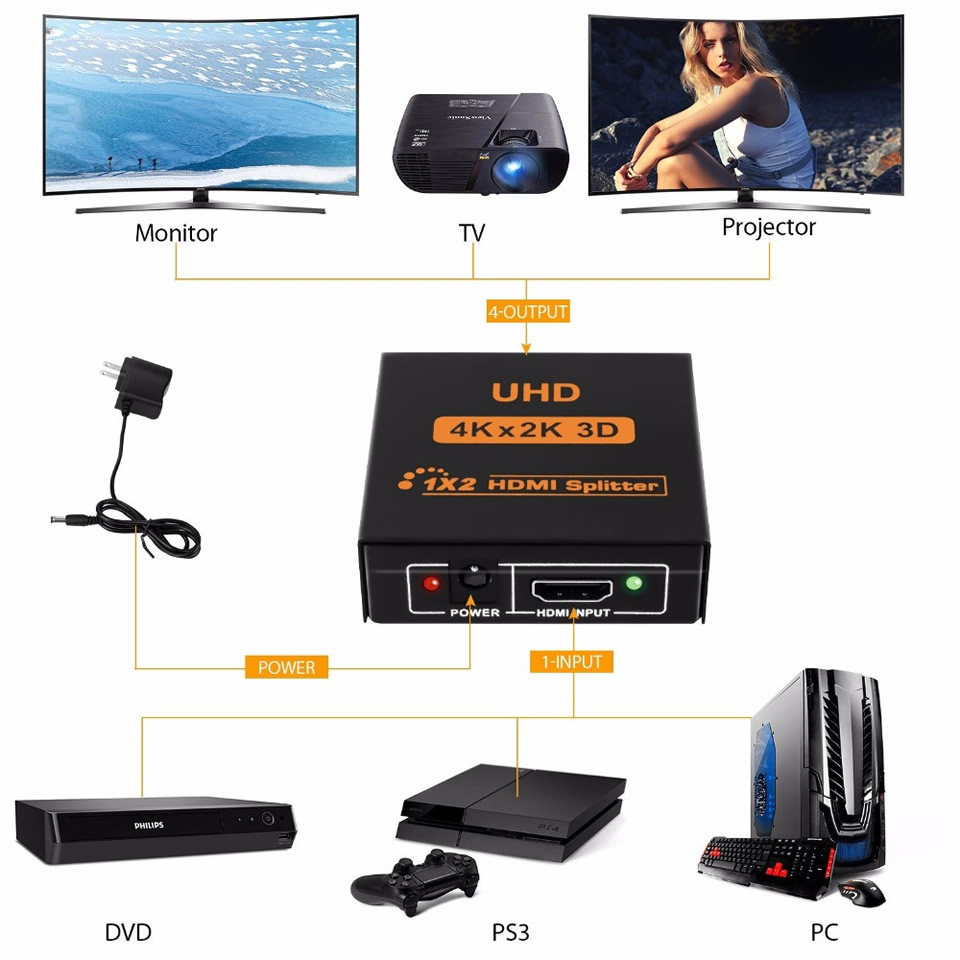 4K HDMI сплиттер Full HD 1080P видео HDMI переключатель коммутатор 1 в 2 1 в 4 Выход HDMI усилитель двойной дисплей для HDTV DVD PS3 Xbox