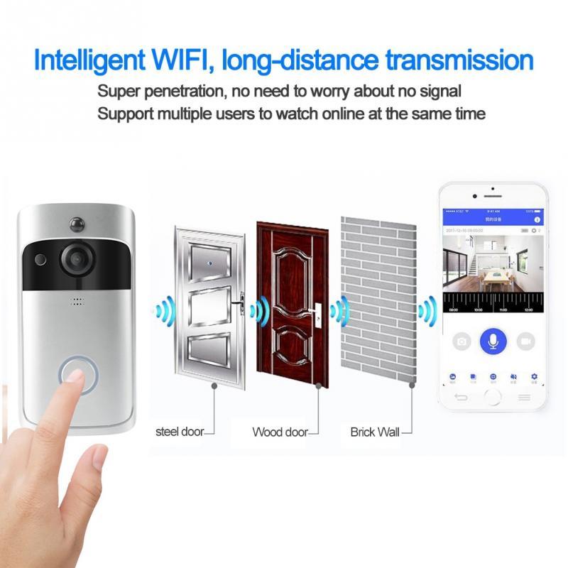 Image 5 - 720P Home Security Monitoring Door Bell Smart WiFi Video Intercom Doorbell Wireless IR Night Camera wireless belldoor-in Doorbells from Home Improvement