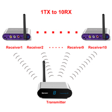 measy av530 Compatible with DVD DVR CCD camera IPTV,5.8GHz Wireless AV Sender TV STB Audio Video Transmitter Receiver