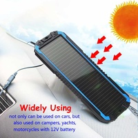Portable Solar Panel Power Battery Charger Backup 1.5W 18V for Car Boat 34.5x12.3cm Lightweight Environmental Shock proof