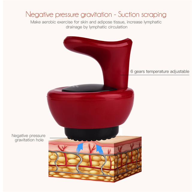 Electric Guasha Massager Scraping Tool Fat Burner Body Slimming Vacuum Cans Cupping Body Massage Anti Cellulite Suction Cups 1