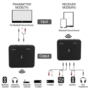 Image 5 - Bt1 Bluetooth 4.2 Transmitter Receiver 2 In 1 Universal Wireless Audio Adapter For Phone Pc Home Tv Stereo 3.5Mm Audio+Usb&Rca