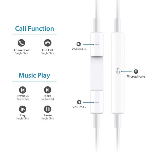 KISSCASE 3.5mm Volume Control Earphone Wire Earphone For iPhone 6 6S Music Earbud Stereo Headphone Mic Headset For Xiaomi Huawei