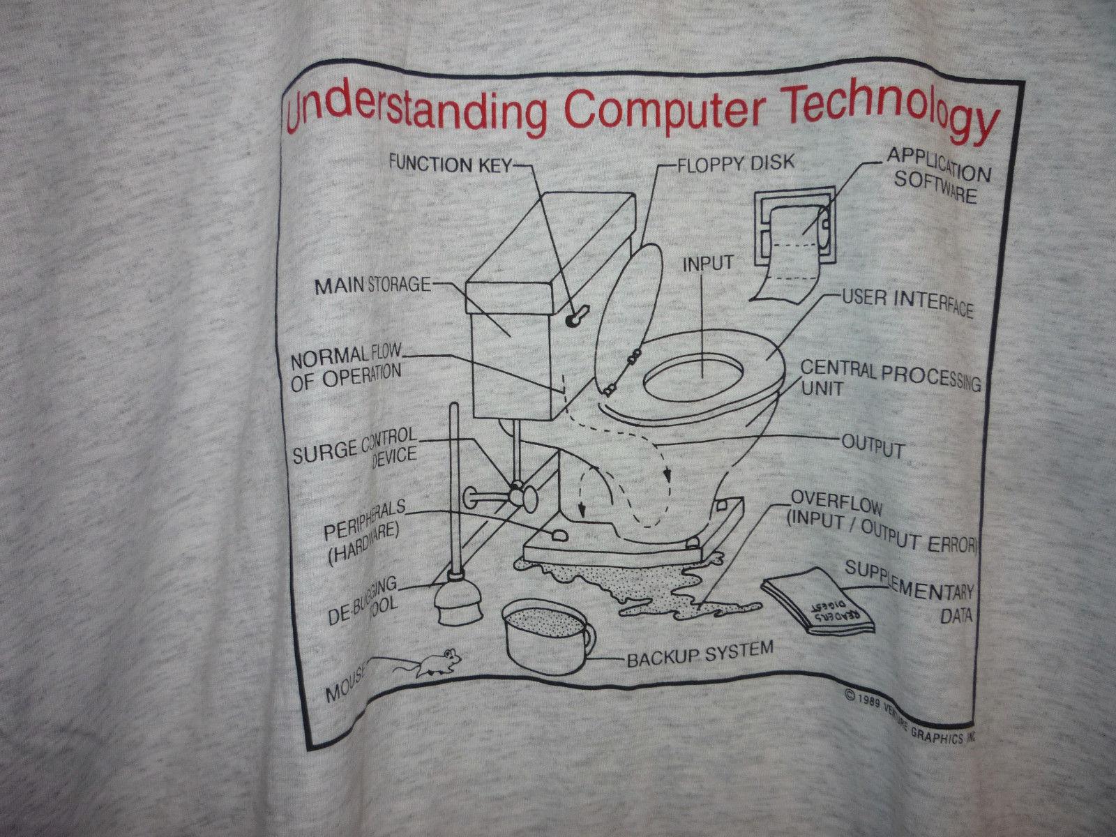 Vintage 80s Understanding Computer Technology T Shirt Gray XL