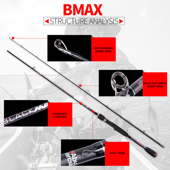 1.98m Fishing Rod 2 Section M Power Spinning Rod / Casting Rod C662m Carbon Fiber Cloth Construction Fishing Rods