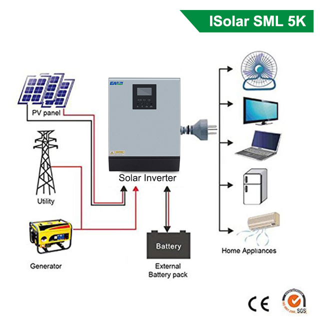 5KVA Hybrid MPPT Inverter Built-In Controller