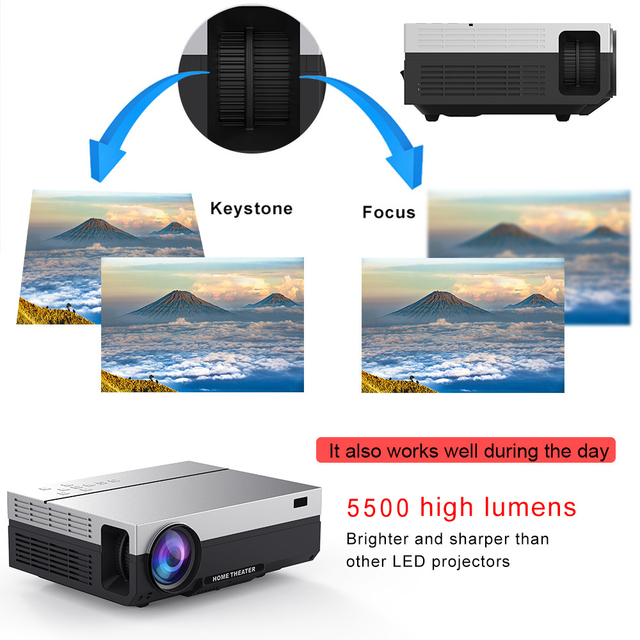 Touyinger T26L T26K 1080p LED full HD Projector Video beamer 5500 Lumen FHD 3D Home cinema HDMI ( Android 9.0 wifi AC3 optional) 2