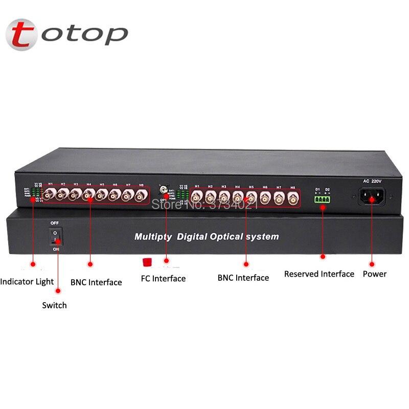 960P HD video AHD CVI TVI Optical Transmitter, 2U Chiassis Type FC Port 16CH video Fiber Optic Transceiver 20KM Single Mode