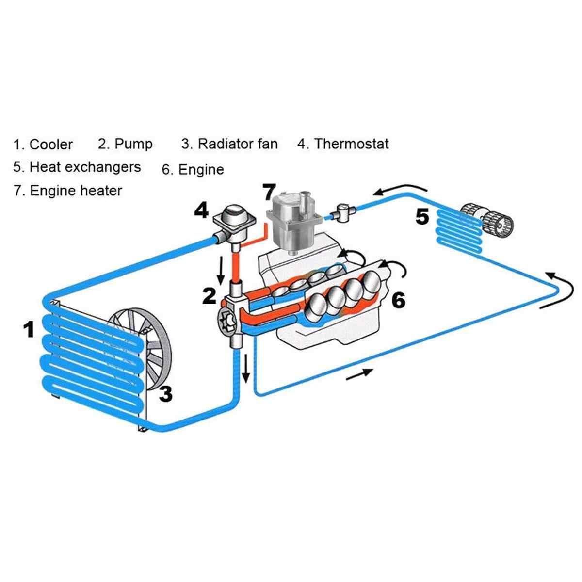 2000W Car Engine Coolant Heater Preheater Not Webastos Eberspacher Motor  Heating Preheating Air Parking Heater