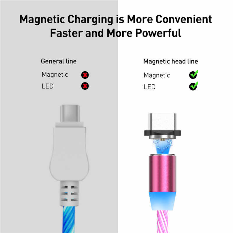Магнитный usb-кабель USLION, световой светодиодный светильник для iPhone XR X 7 8, зарядное устройство Micro type C, быстрая зарядка, Магнитная Зарядка type C