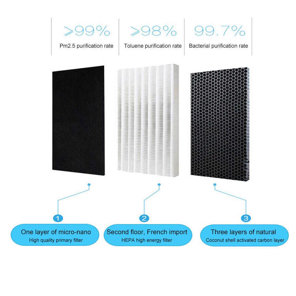 Высокоэффективный сухой элемент фильтра фильтрующий элемент PM2.5 низкая Шум Крытый пыли очиститель воздуха для офиса Запчасти смог воздушный очиститель Подержанный дым