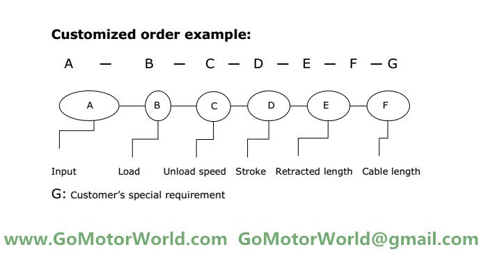 6000N = 600 кг = 1320LBS нагрузка 5 мм/сек = 0,2 дюйма/сек 200 мм = 8 дюйм ход 24 В DC линейный привод для Электрический стул, диван