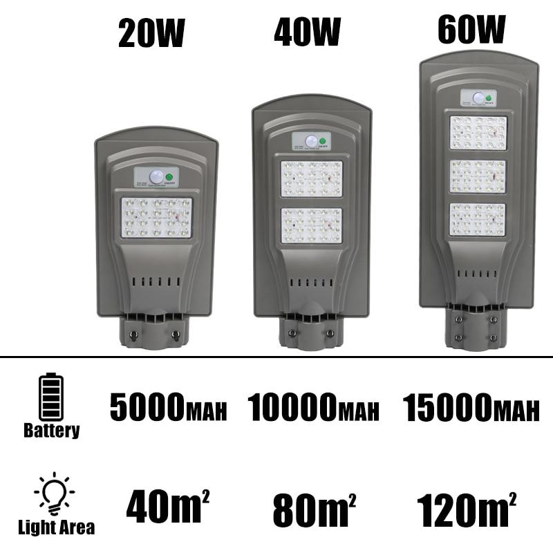 duravel a prova dwaterproof agua led solar 04