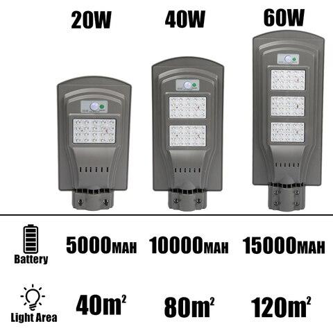 duravel a prova dwaterproof agua led solar