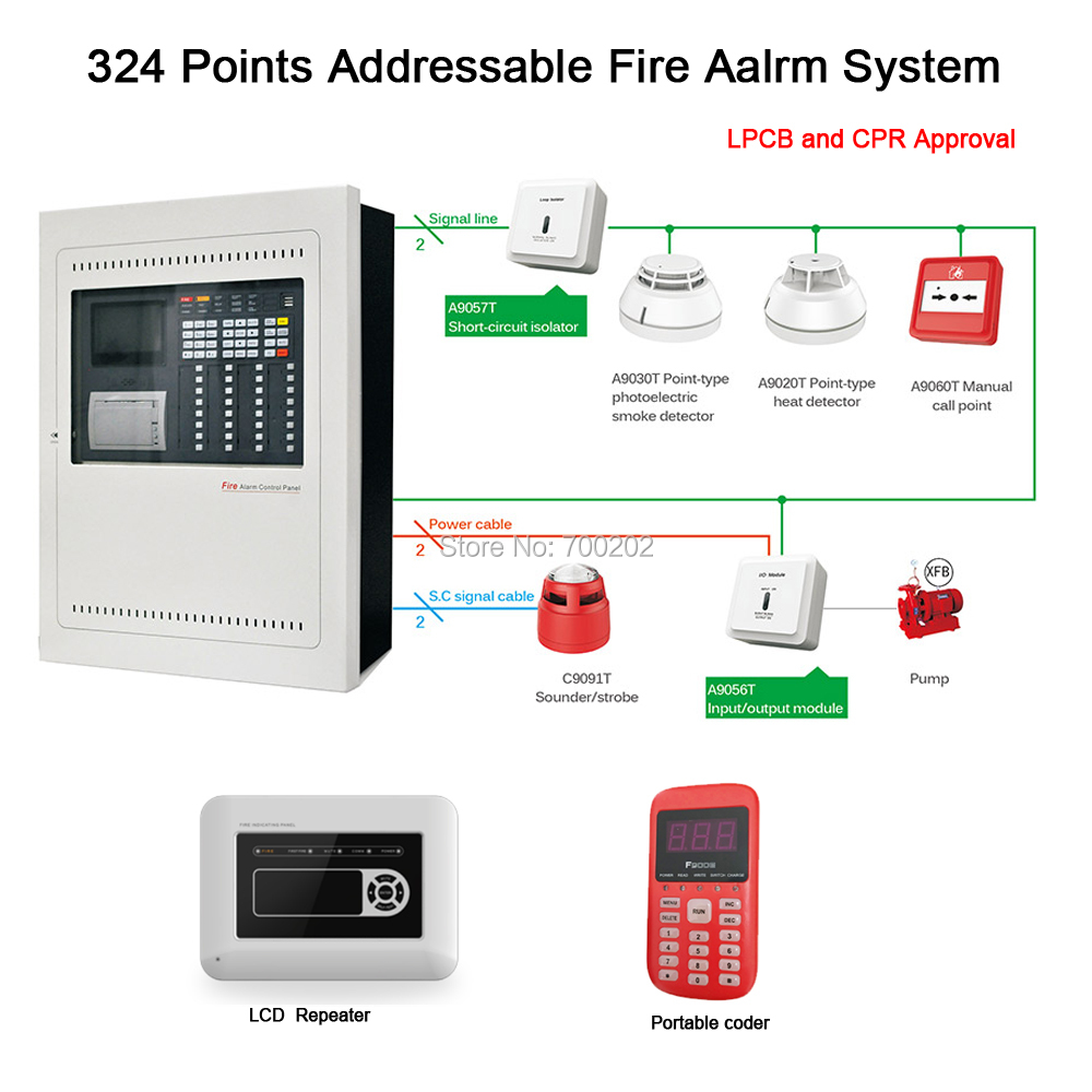 medium resolution of one loop addressable fire alarm system fire alarm control panel support max 324pcs addressable smoke detectors with lpcb