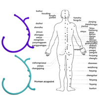 Self Massager Rod Deep Tissue Massage Hook Muscle relax Back Neck body acupressure Stick Tool Manual Trigger Point Massage Rod