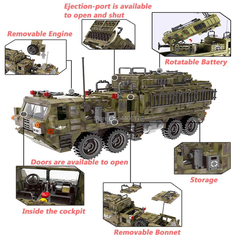 حار LegoINGlys العسكرية WW2 الثقيلة شاحنة عربة مواصلات الجيش الحرب البسيطة سلاح أرقام زارة التجارة اللبنات الطوب اللعب هدية