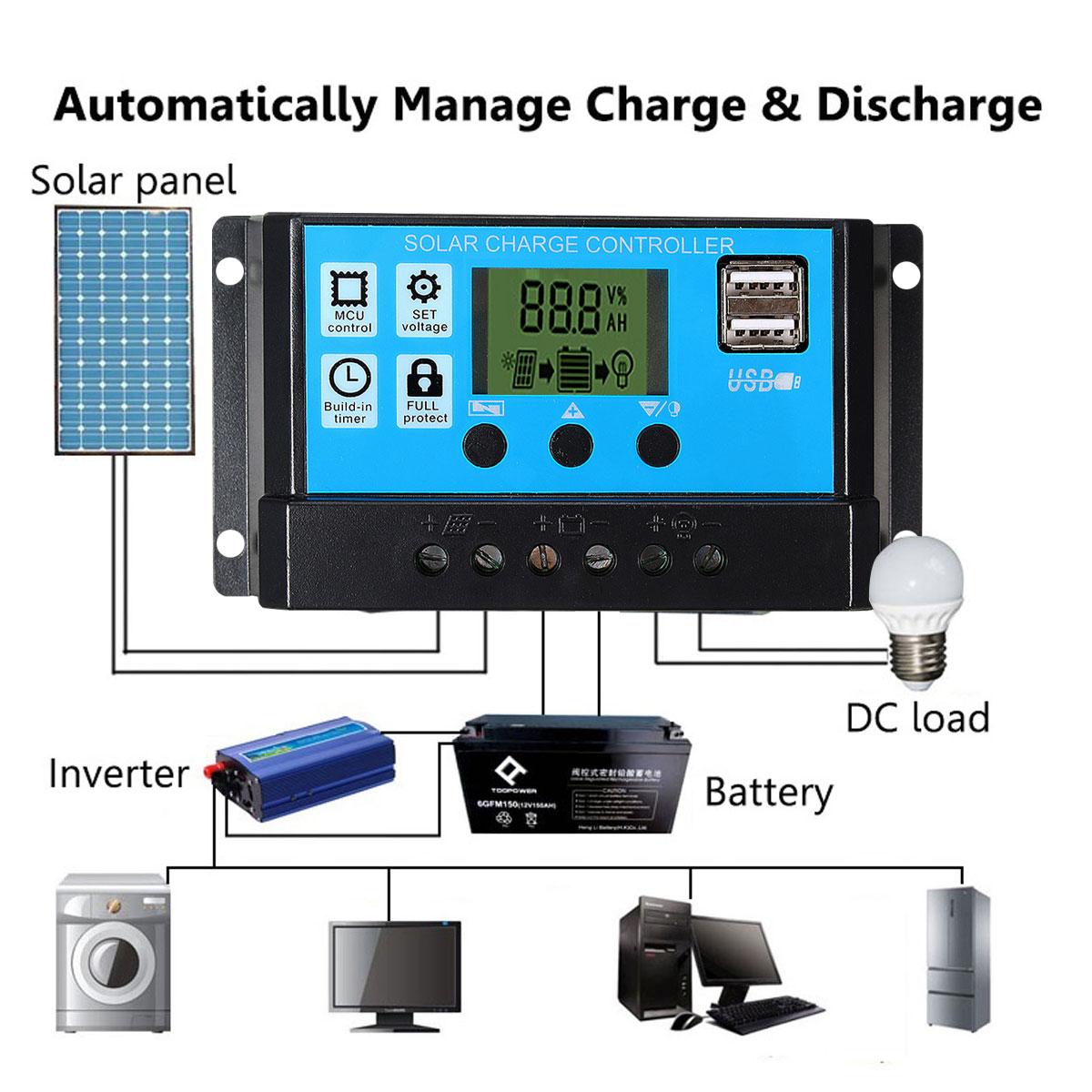 50 W panneau solaire cellules solaires Poly panneau solaire double sortie USB 10/20/30/40/50A contrôleur pour voiture Yacht 12 V batterie bateau chargeur - 5