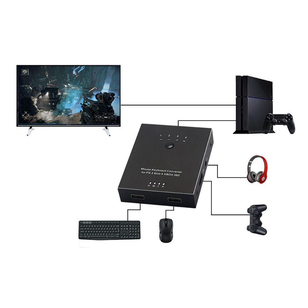 All kinds of cheap motor ps4 mouse keyboard adapter in All B