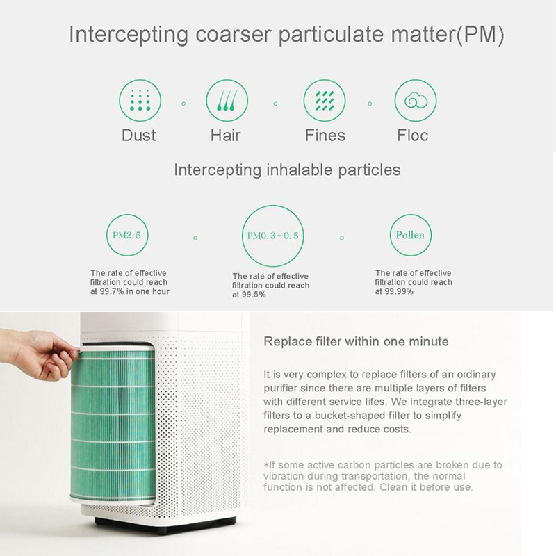 Hot sale Original For Xiaomi Mi Smart Air Filter Purifier Replacement 2 2S Max Air Cleaner Filter Core Removing Hcho Formaldeh in Air Purifier Parts from Home Appliances