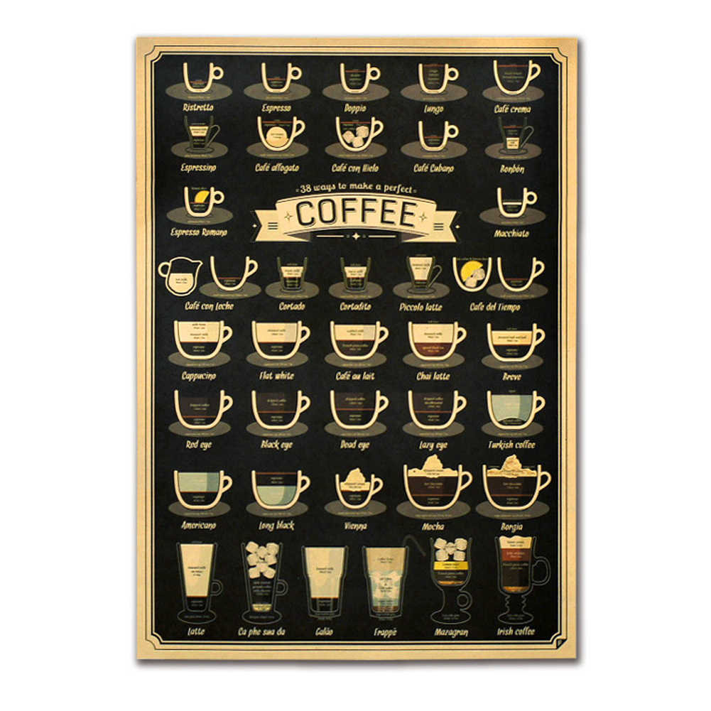 Retro  Vintage Wall Sticker Exceptional Coffe Expression for Cafe,Coffee Bar,Kitchen Adornment 51.5X36cm