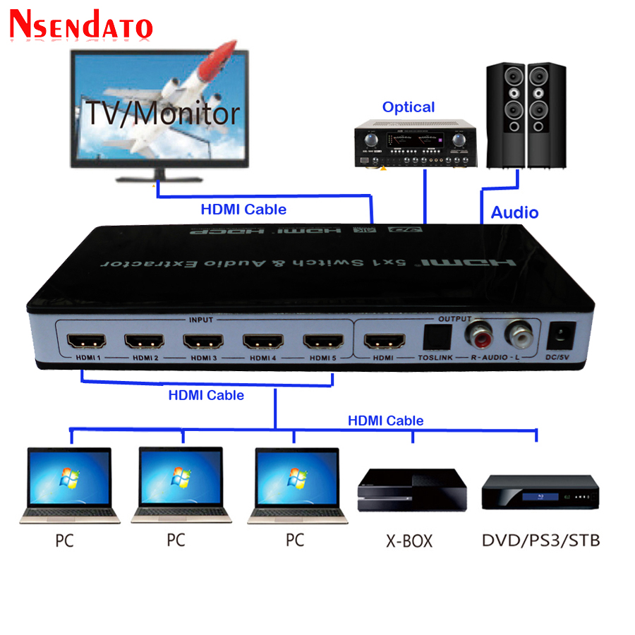 HDMI 5x1 HDMI Switch Audio Extractor Converter 5 in 1 HDMI Switcher Toslink SPDIF RCA 4K