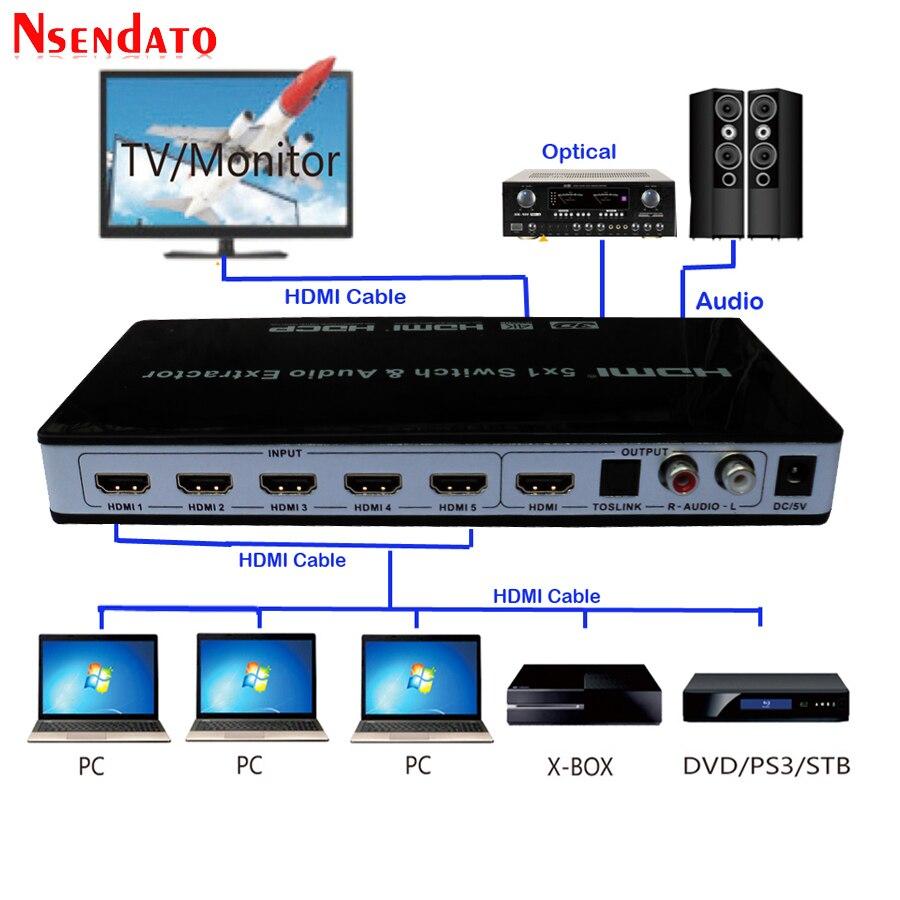 HDMI 5x1 HDMI commutateur et Audio extracteur convertisseur 5 en 1 HDMI commutateur Toslink/SPDIF RCA 4 K 3D 30Hz HDCP1.4 pour DTS XBOX DVD TVHDMI 5x1 HDMI commutateur et Audio extracteur convertisseur 5 en 1 HDMI commutateur Toslink/SPDIF RCA 4 K 3D 30Hz HDCP1.4 pour DTS XBOX DVD TV