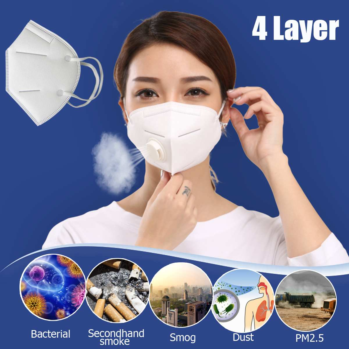 Personal Health Care Rapture Kifit 1pc Anti Pollution Mask Air Filter Mask N95 4/5 Layer Breathing Valve Dustproof Anti-virus Fog Pathogen Mask