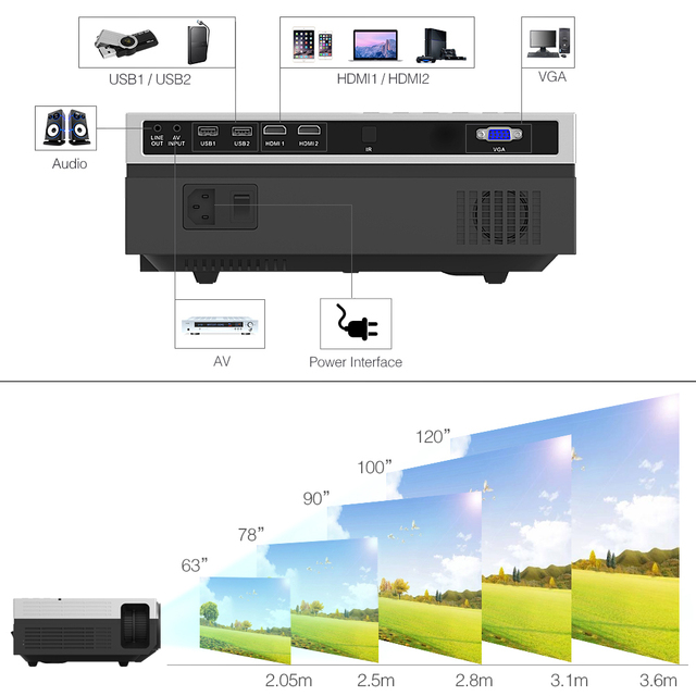 Touyinger T26L T26K 1080p LED full HD Projector Video beamer 5500 Lumen FHD 3D Home cinema HDMI ( Android 9.0 wifi AC3 optional) 3