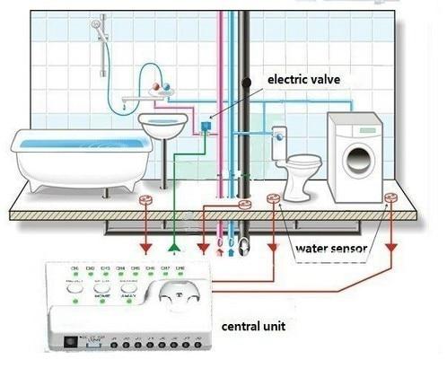 cheap valve 1 04