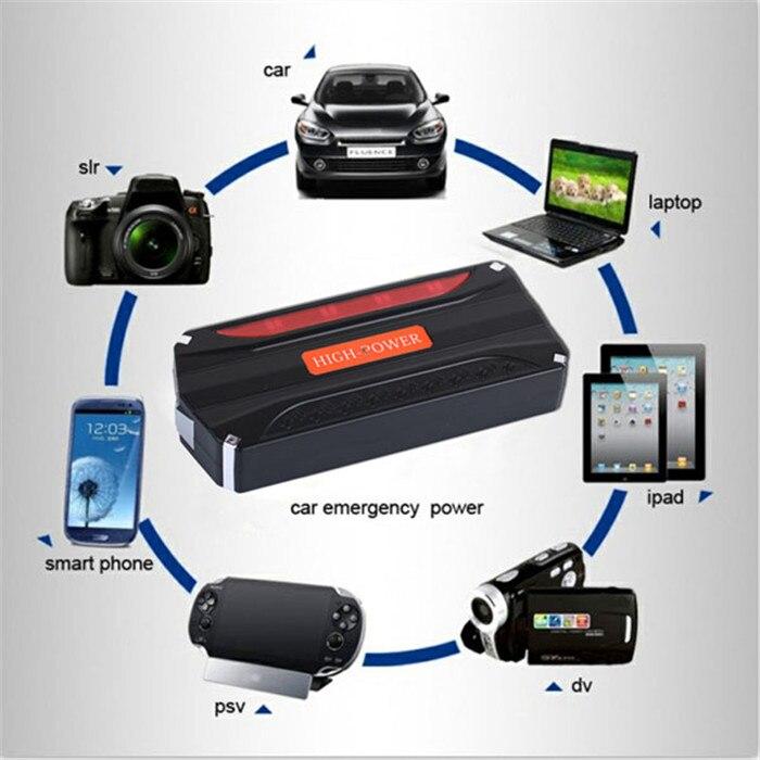 68800 mAh 4USB multi-fonction 12 V voiture saut démarreur batterie externe Rechargeable batterie Portable voiture saut démarreur Booster batterie - 6