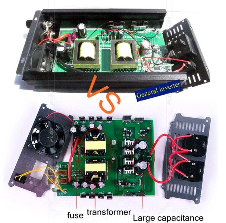 10000 Вт автомобильный инвертор солнечной энергии, пиковая мощность 20000 Вт, 12 В 24 в 48 В переменного тока, 220 В, без сетки, чистая синусоида