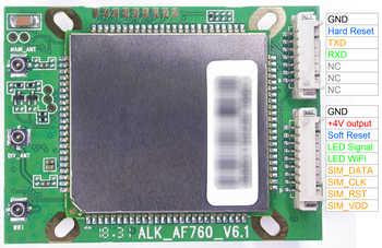 V6.1 router 4G TDD-LTE / FDD-LTE / 3G WCDMA / 2G GSM + WiFi AP for CCTV security IP camera PCB board module AF760