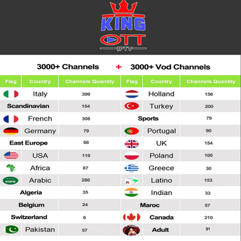2019 World Live Tv Iptv France French Italia Italy Brasil Youporn  Subscription Iptv M3u For Enigma2