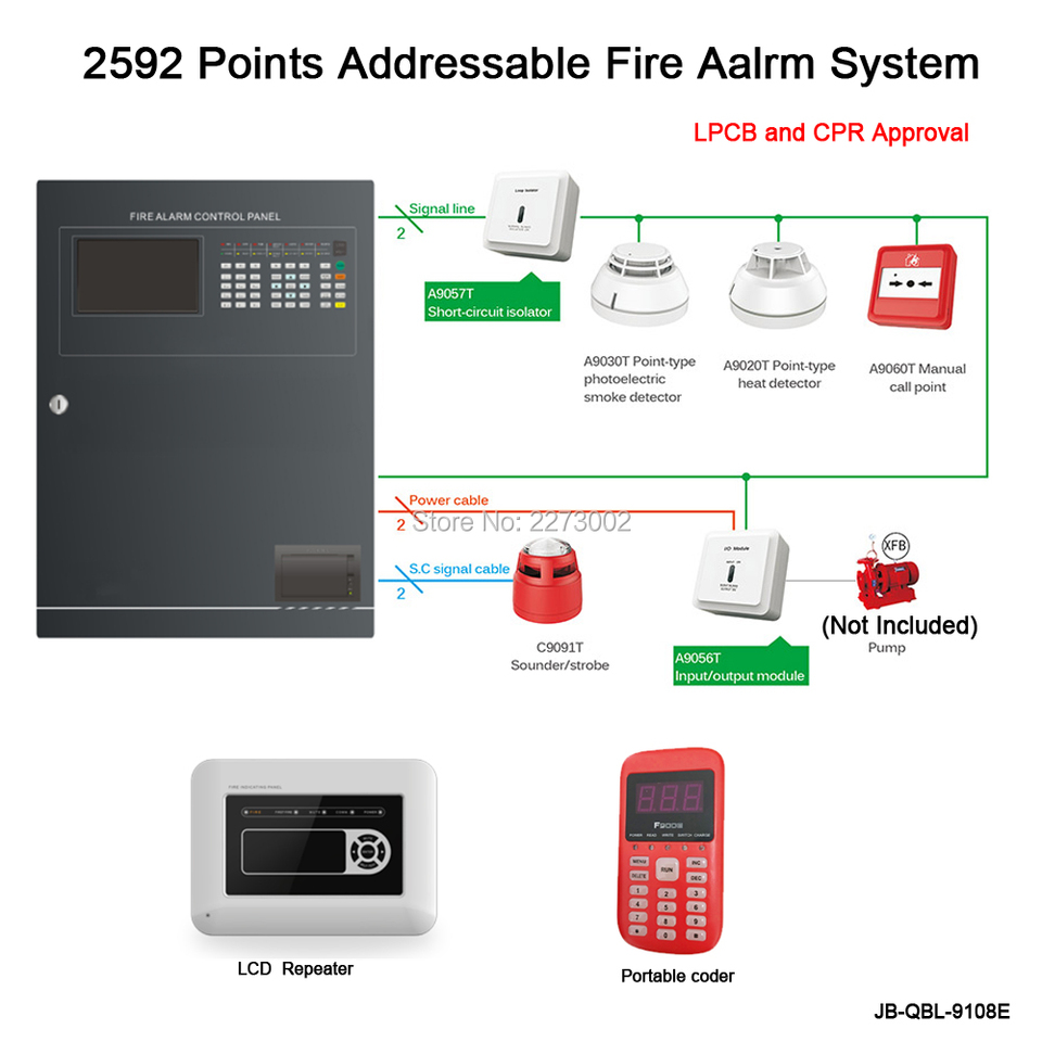 8 Loops 2592 Points Addressable Fire Alarm System Fire