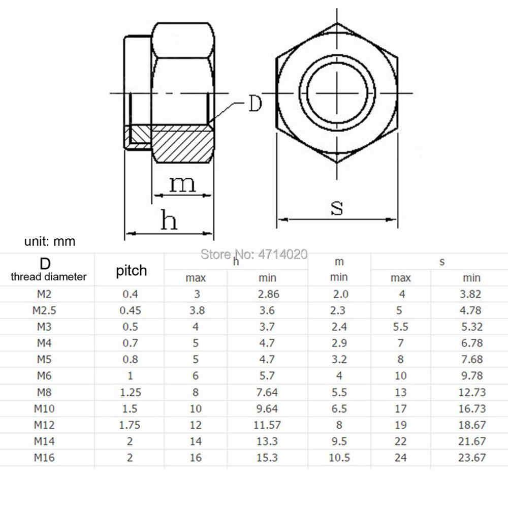 2/5/25 шт. M2 M2.5 M3 M4 m5 m6 m8 m10 m12 M16 304 Нержавеющаясталь черный шестигранный нейлон Стопорная гайка самоблокирующийся Стопорная гайка с нейлоновой вставкой Стопорная гайка